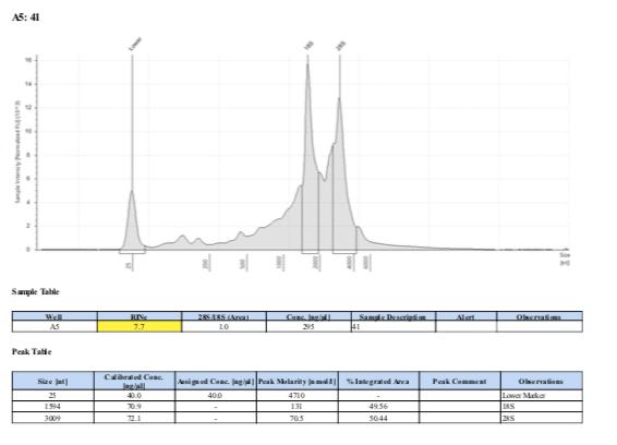 TS-biomin-Ext-Batch-8-41.png