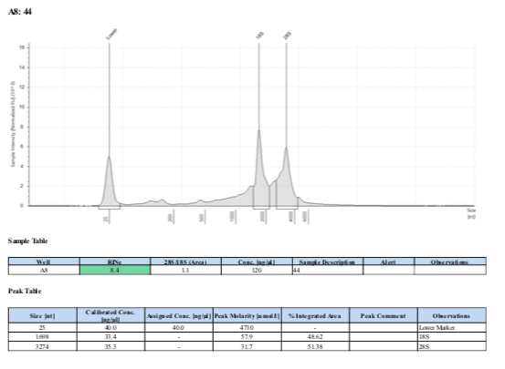 TS-biomin-Ext-Batch-8-44.png