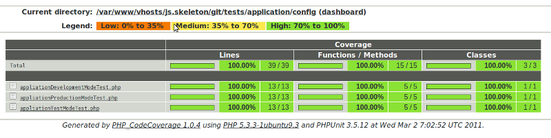 Code coverage report example