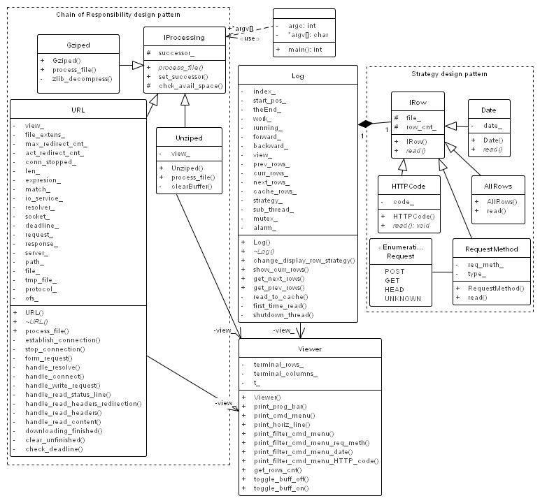 github  processinglogs  lightweight