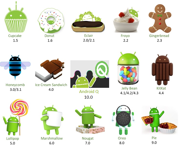 android.png