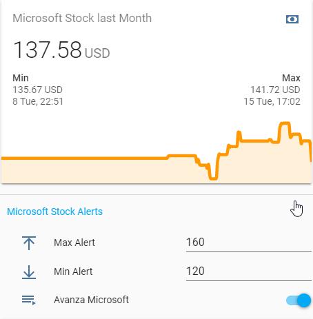 complete_microsoft_stock