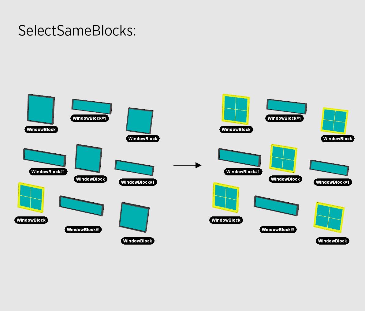 Example of SelectSameBlocks script