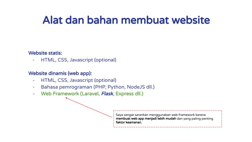 Bagaimana Membuat Website?