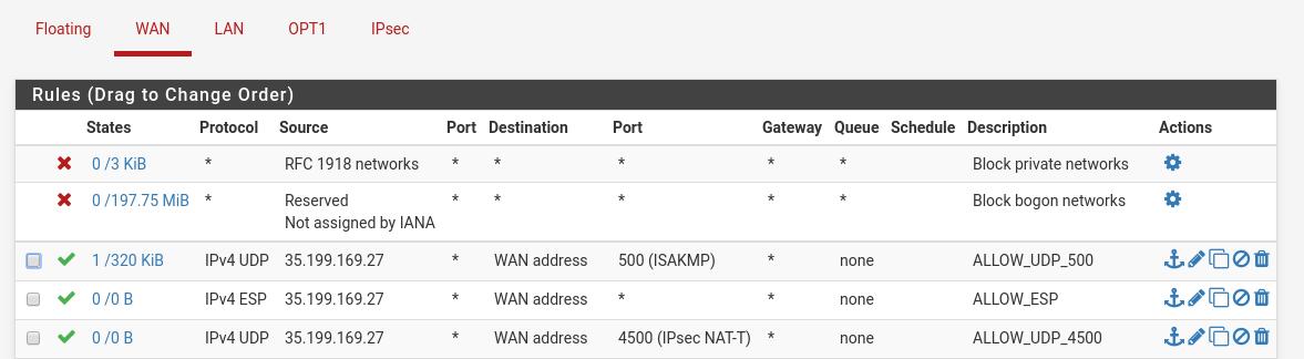 ipsec-firewall-rule-pf.png