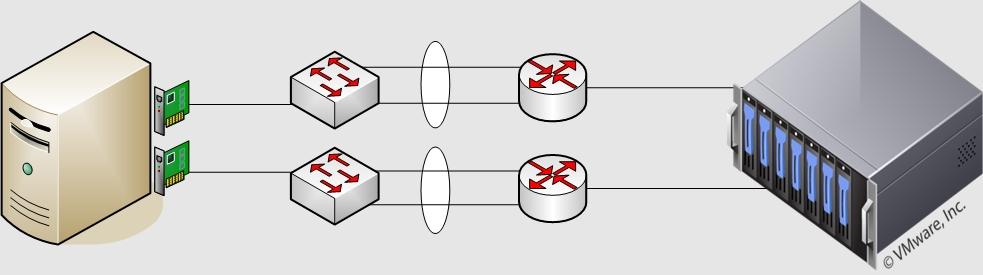 ESX-to-NetApp_L3