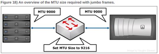 jumbo_frames