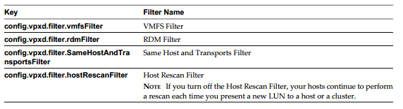 key filter name VCAP5 DCA Objective 1.1 – Implement and Manage Complex Storage Solutions