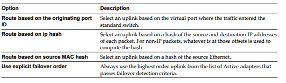 load_balancing_algorithms