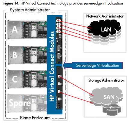 vc-server-edge