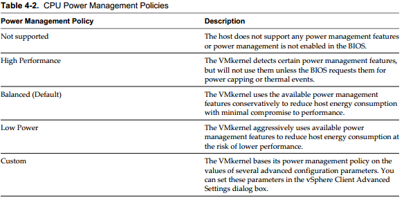 power_mgmt_policies