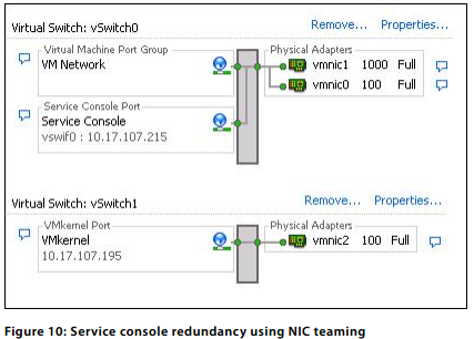 redundancy_with_nic_teaming