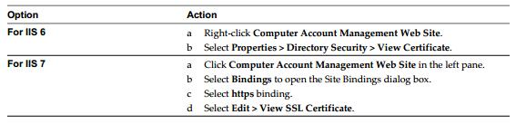 export cam cert with iis VCAP5 DCA Objective 7.1 – Secure ESXi Hosts