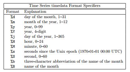 gnuplot time formate Plot Esxtop Data With gnuplot