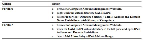 iis for cam service VCAP5 DCA Objective 7.1 – Secure ESXi Hosts