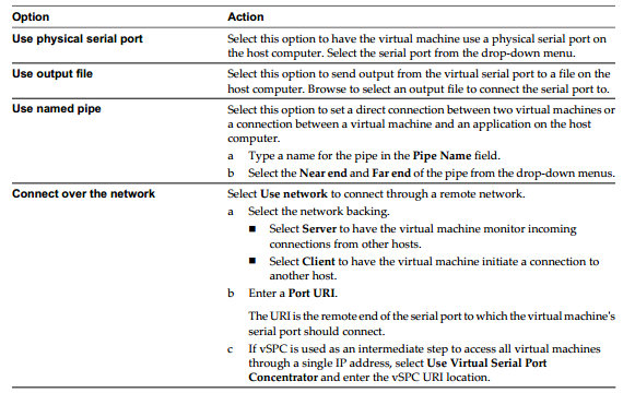 options for serial port Connecting to a VM using Serial Port Over the Network With a Moxa Device Server
