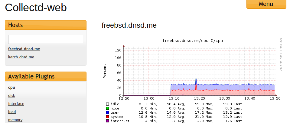 collectd web freebsd cpu Monitor Different Systems with Collectd