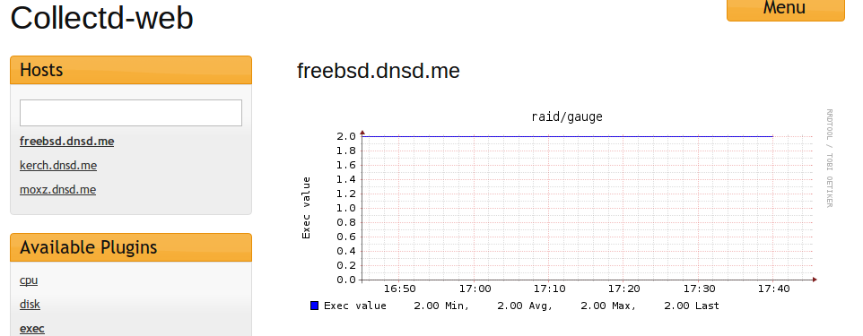 collectd web freebsd raid gauge Monitor Different Systems with Collectd