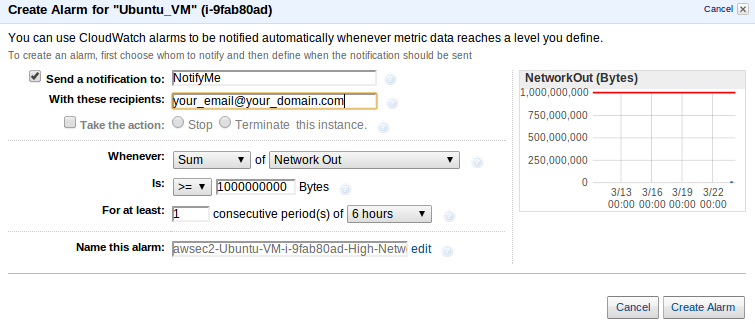 Alarm net out 1gb 6 hours Deploy an Amazon EC2 instance in the Free Usage Tier