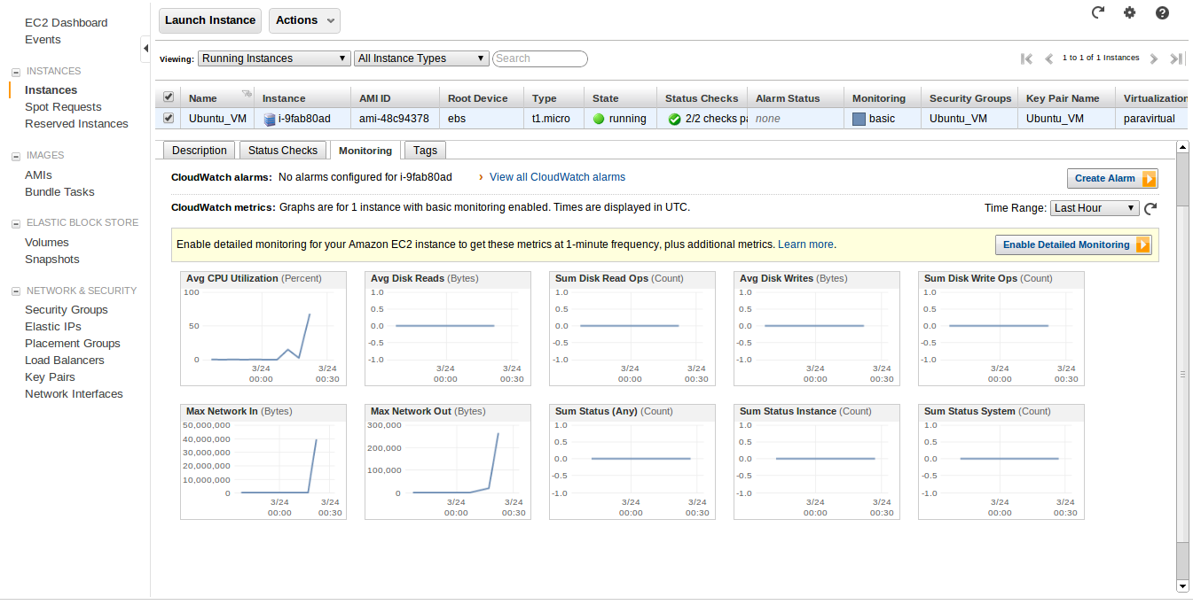 Instance metrics Deploy an Amazon EC2 instance in the Free Usage Tier