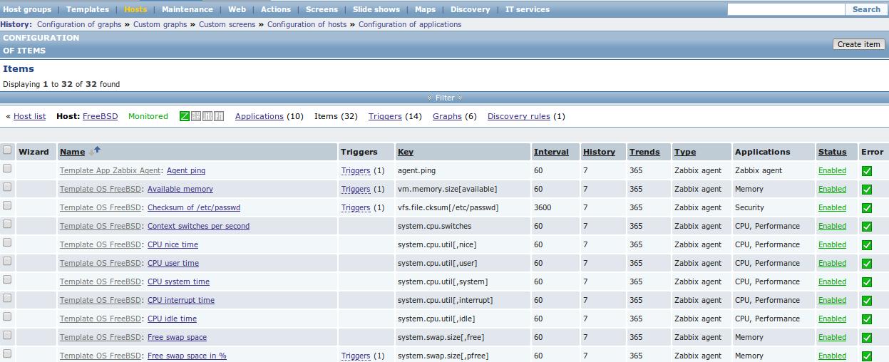 zabbix freebsd monitored items Monitor Different Systems with Zabbix