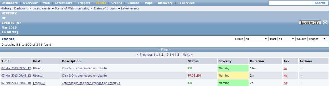 zabbix password changed Monitor Different Systems with Zabbix