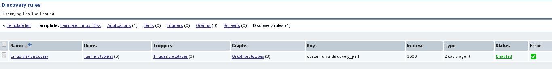 zabbix discovery rule list Monitor Disk IO Stats with Zabbix