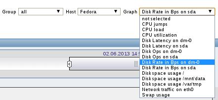 zabbix graph lists fedora g Monitor Disk IO Stats with Zabbix
