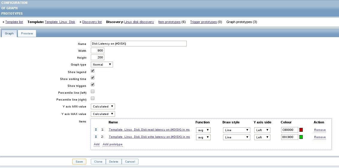 zabbix graphprototypes latency Monitor Disk IO Stats with Zabbix
