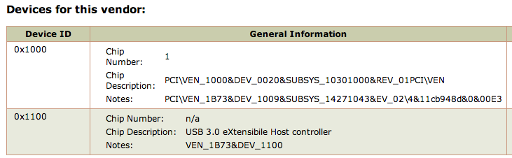 vendor ID pcie Backing Up with Rsync to Pogoplug