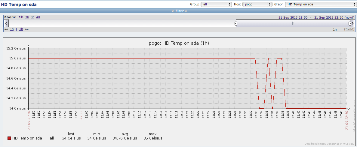 zabbix pogo hd temp Monitor SMART Attributes with Zabbix