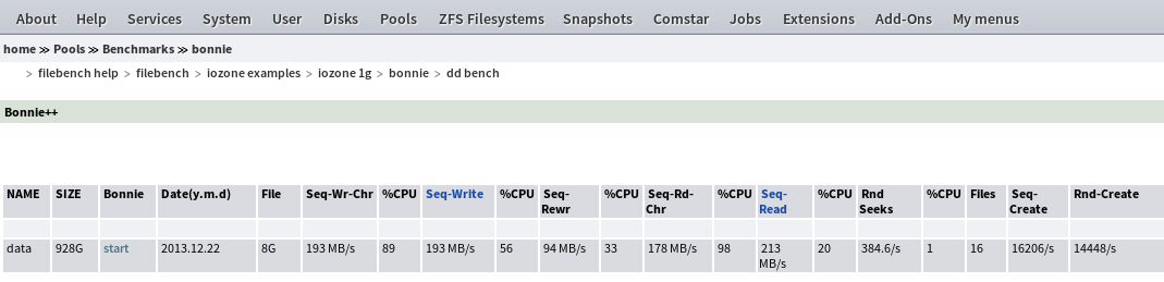 bonnie test ZFS iSCSI Benchmark Tests on ESX