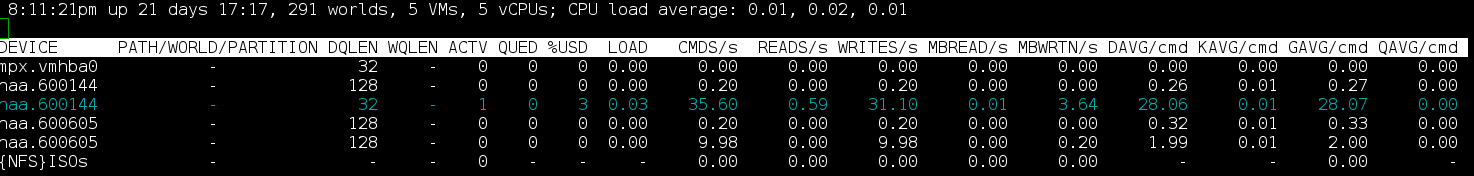 dd first try g ZFS iSCSI Benchmark Tests on ESX