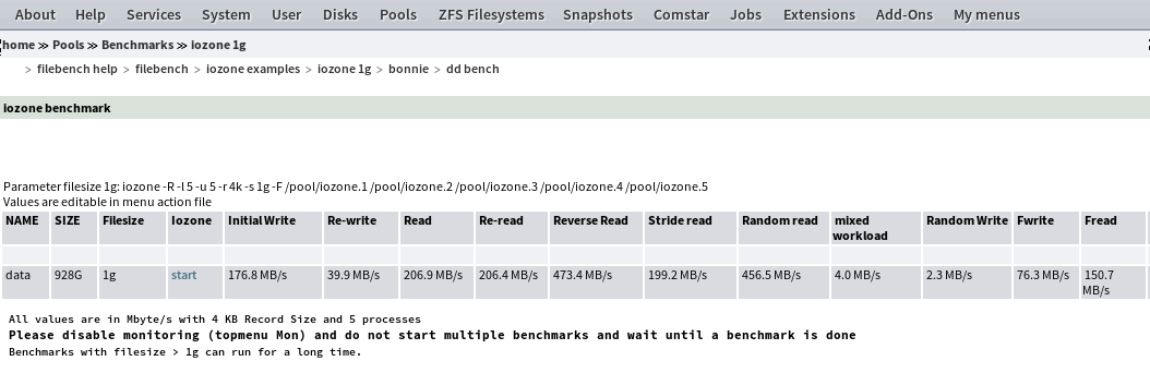 iozon test ZFS iSCSI Benchmark Tests on ESX