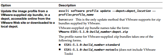 esxcli update 51 guide Updating ESXi 5.0U2 to ESXi 5.1U1