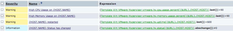 hv-template-triggers