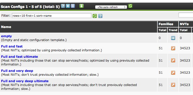 scan configuration gsa OpenVAS on CentOS