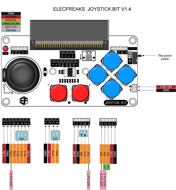 https://raw.githubusercontent.com/elecfreaks/learn-en/master/microbitExtensionModule/images/joystick_v1_02.png