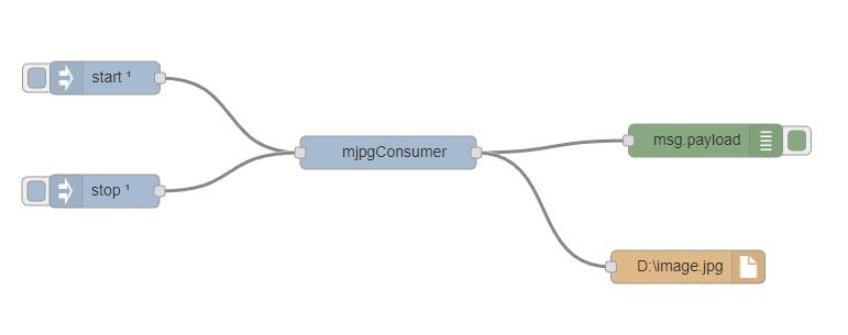 node-red-contrib-mjpgcamera - Node-RED