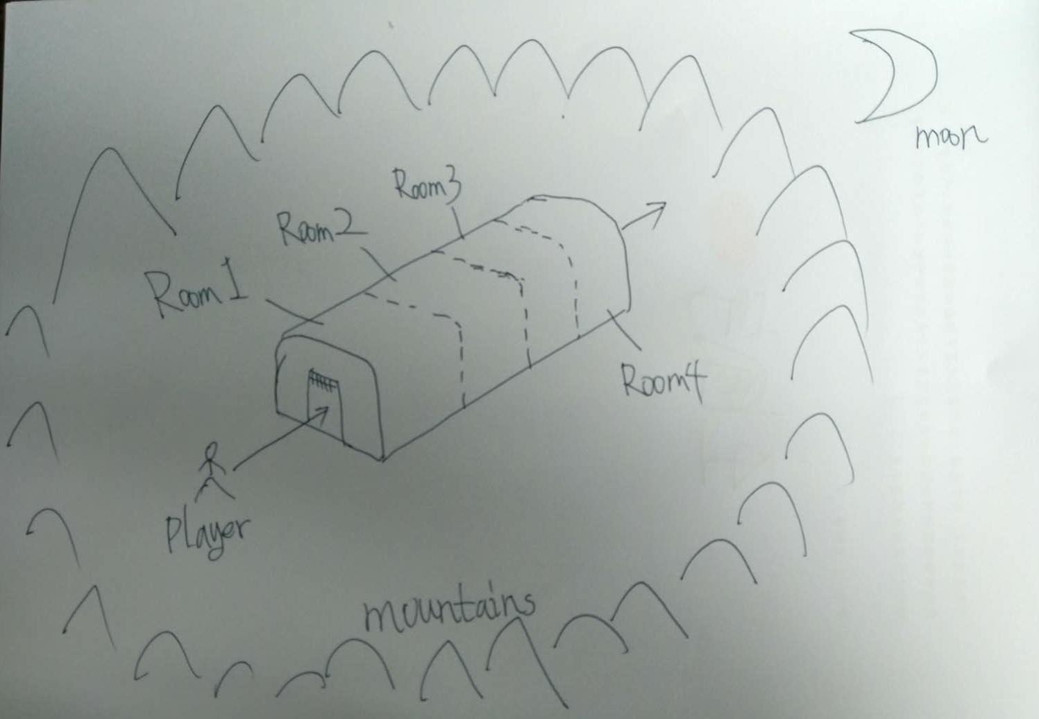 Sketch--Scene