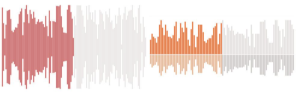 ScrollableMusicBar
