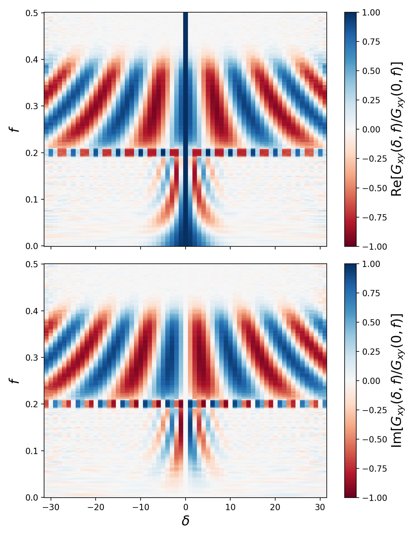 GitHub - emd/random_data: Python tools for random-data analysis