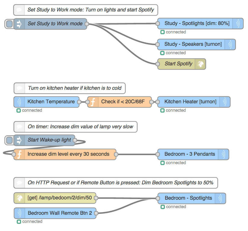 Screenshot - Sample Flows