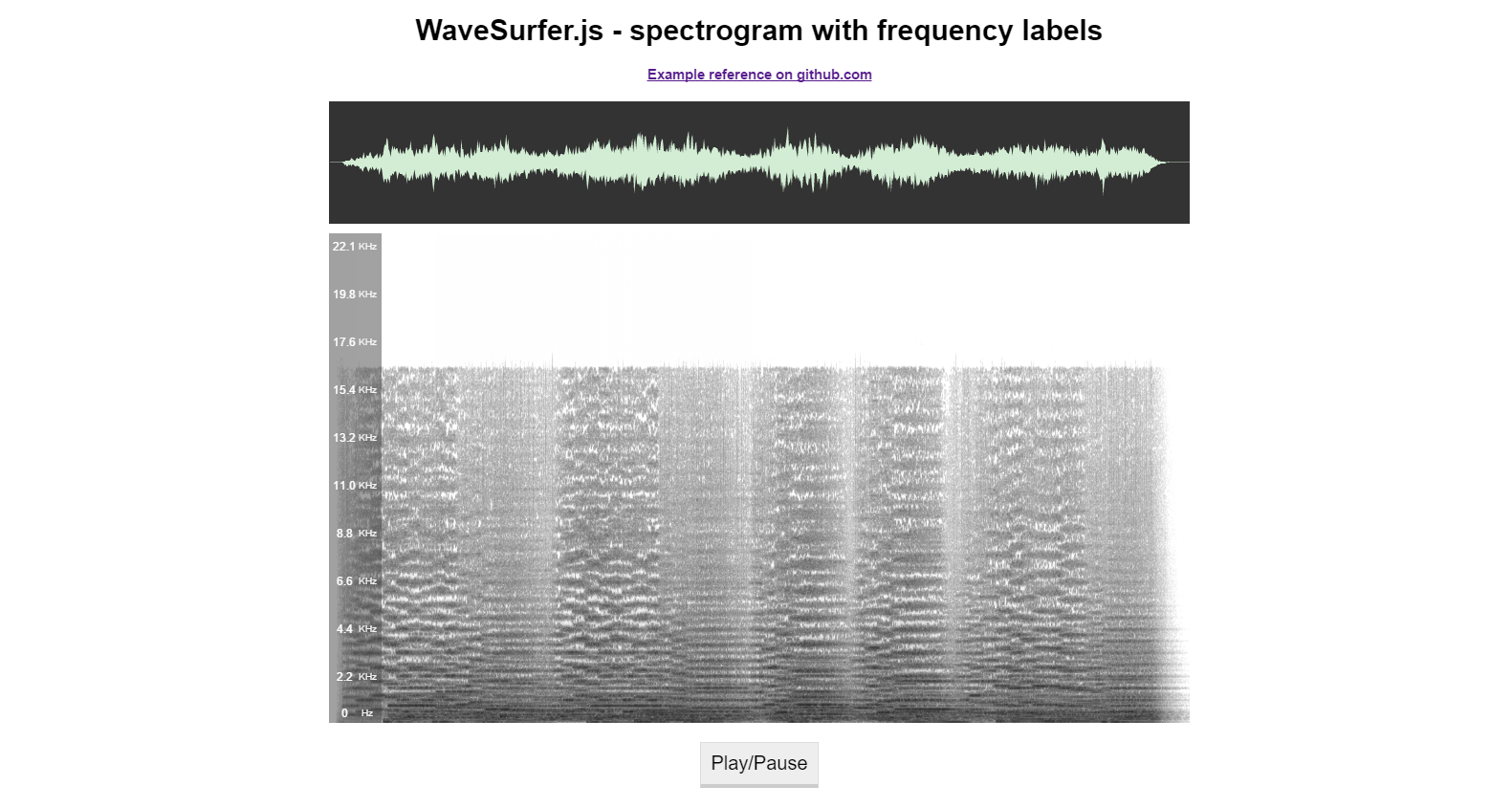 WaveSurfer.js spectrogram plugin with frequency labels