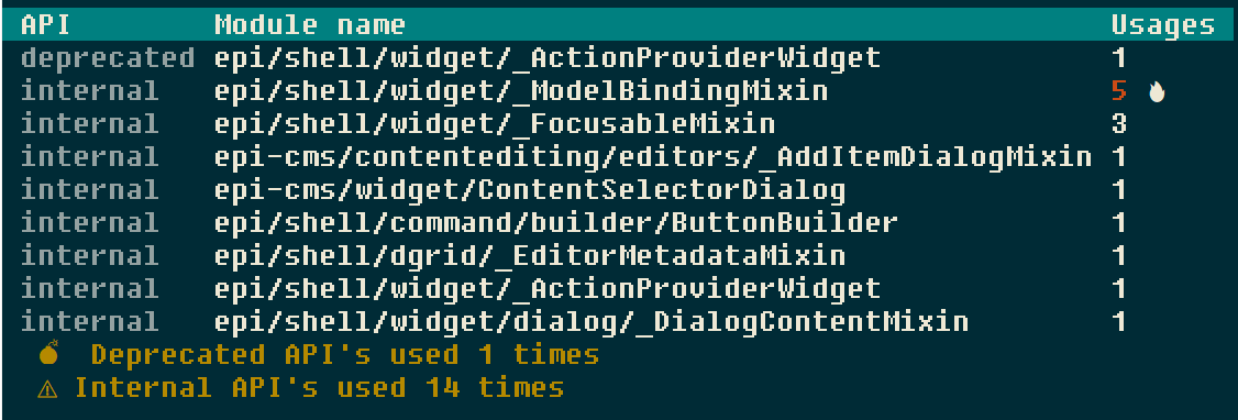 Screenshot of summary output