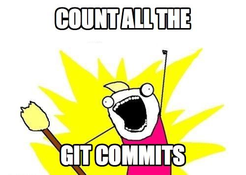 count all the git commits