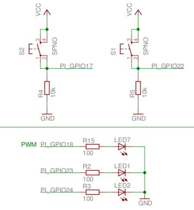 GPIO schematic