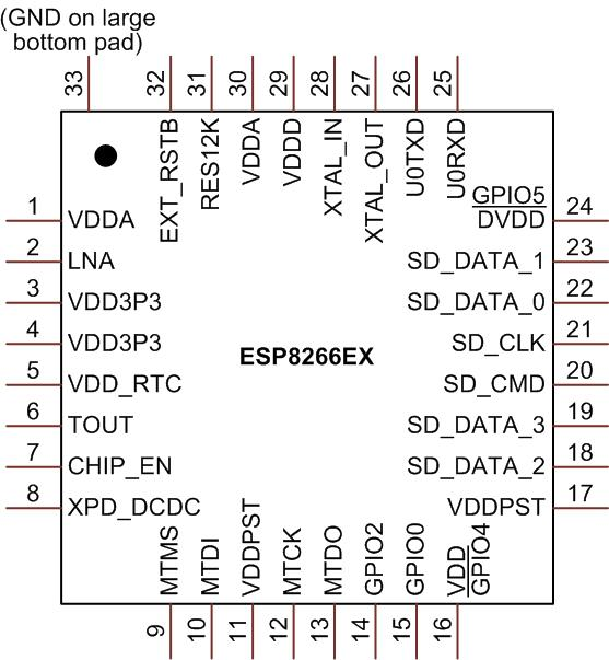 ESP8266EX Pin Layout Diagram