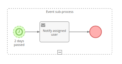 Timer Start Event for event sub-process