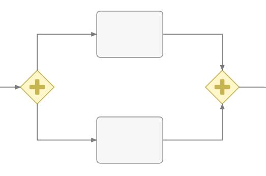 parallel gateway
